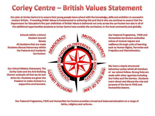 British Values at Corley Centre
